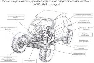 Комплект гидравлического рулевого управления